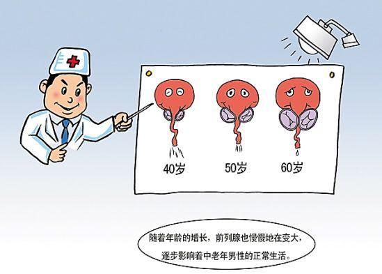 前列腺炎排尿困难怎么办【6大治疗妙招】